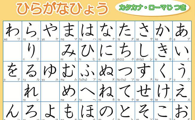 bang-chu-cai-tieng-nhat-hiragana